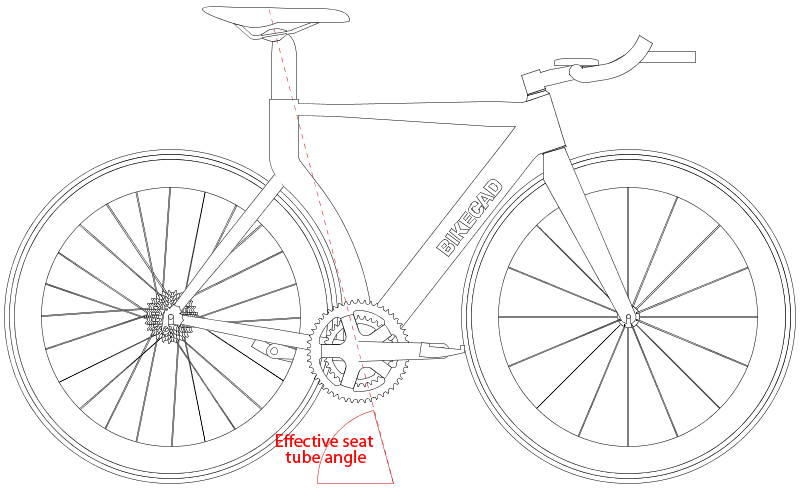 Effective Seat Tube Angle