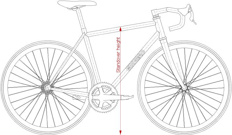 tips memilih frame sepeda