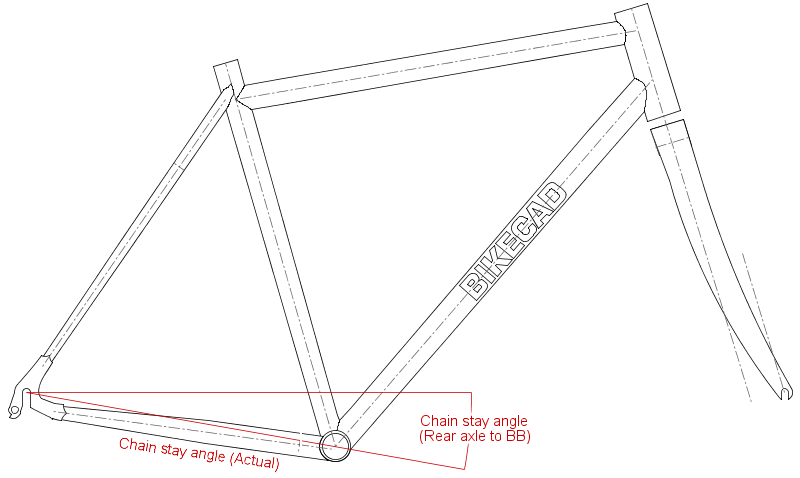 bicycle frame dimensions