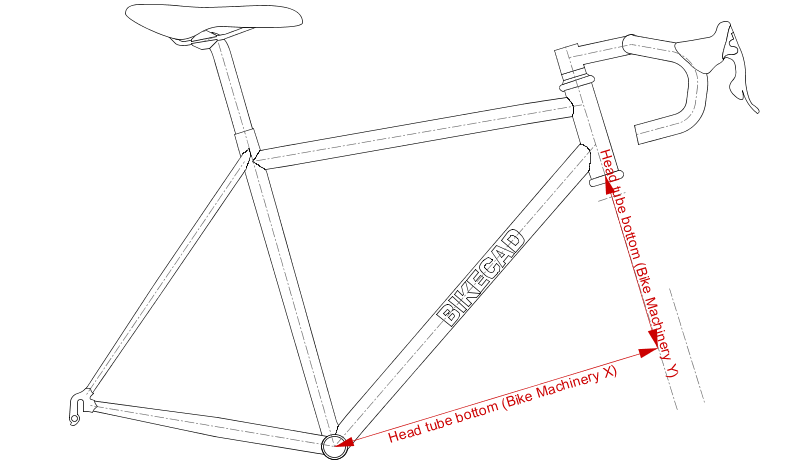 Head Tube Bottom (Bike Machinery)