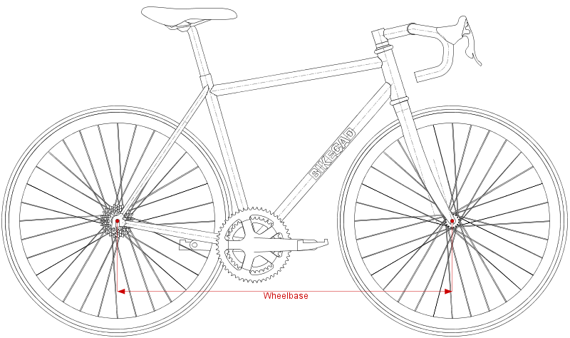 Bicycle wheelbase