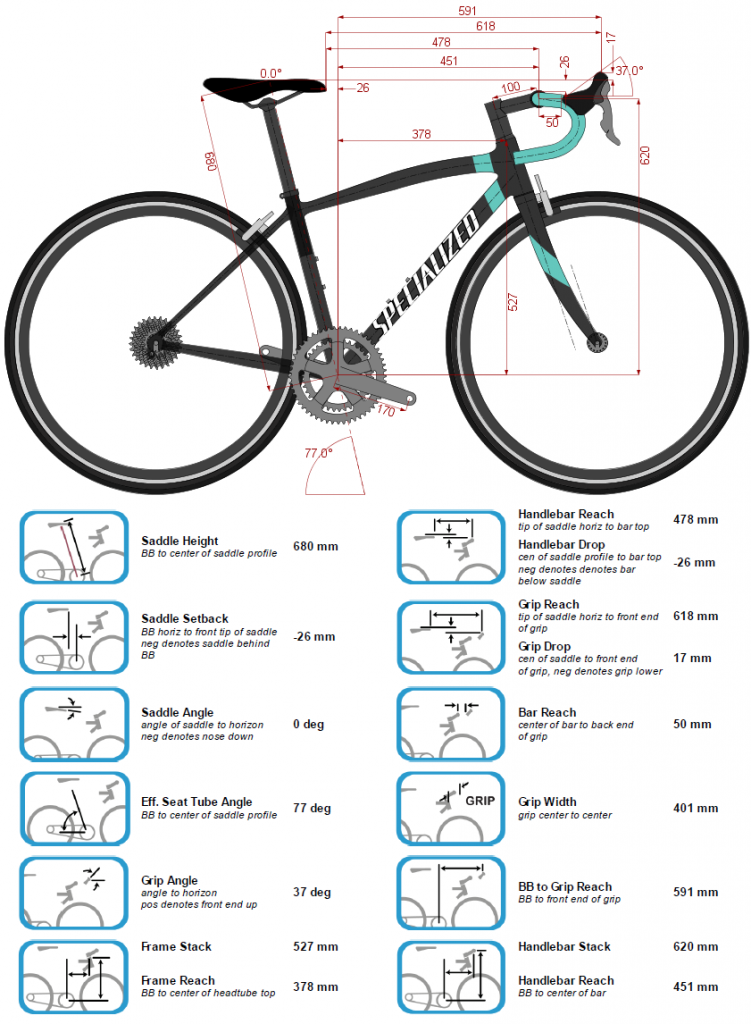 Documenting a bicycle setup using specs from Retül   www.bikecad.ca